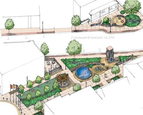Vandewalle associates inc landscape architecture for Spaces landscape architecture