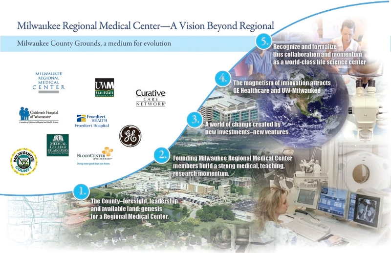 Vision for the Milwaukee Regional Medical Center