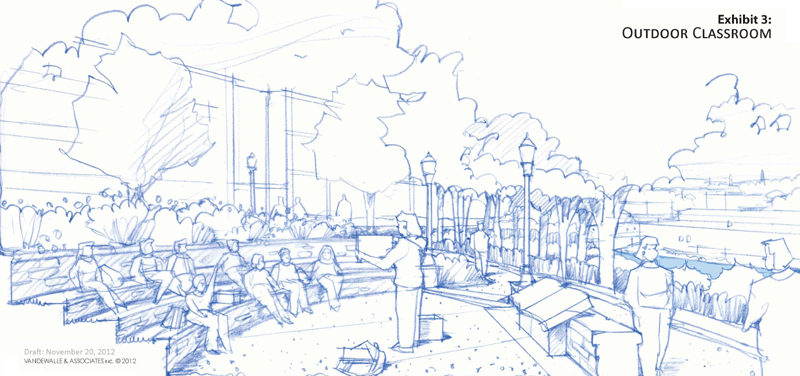 exhibit-3-outdoor-classroom-perspective-sketch-11-16-12
