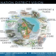 Alliant Energy Center Committee completes Destination District and Master Plan work