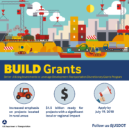 BUILD Grants help cities and states with transportation funding